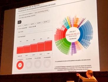 Program Slide - Chilean Budget Data Visualization Tool
