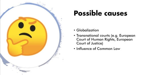 Slide text: Possible causes: Globalization, Transnational courts (e.g. European Court of Human Rights, European Court of Justice), Influence of Common Law