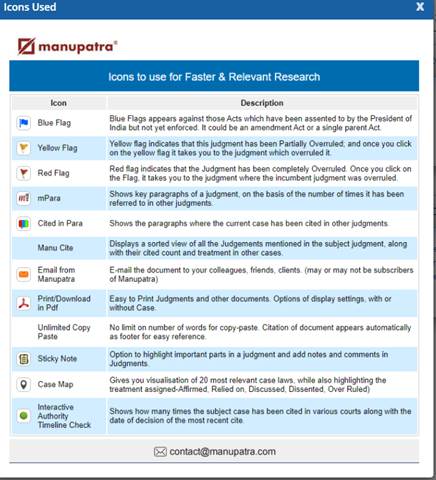 Screenshot of icons and explanations for them from the website Manupatra